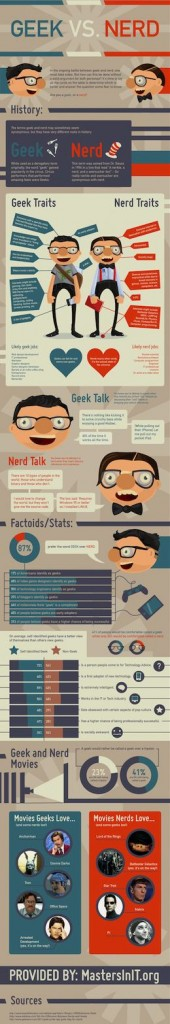 the difference between geek and nerd