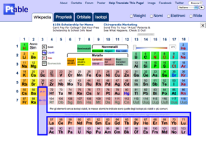 dynamic periodic table web 20 - Dynamic Periodic Table App
