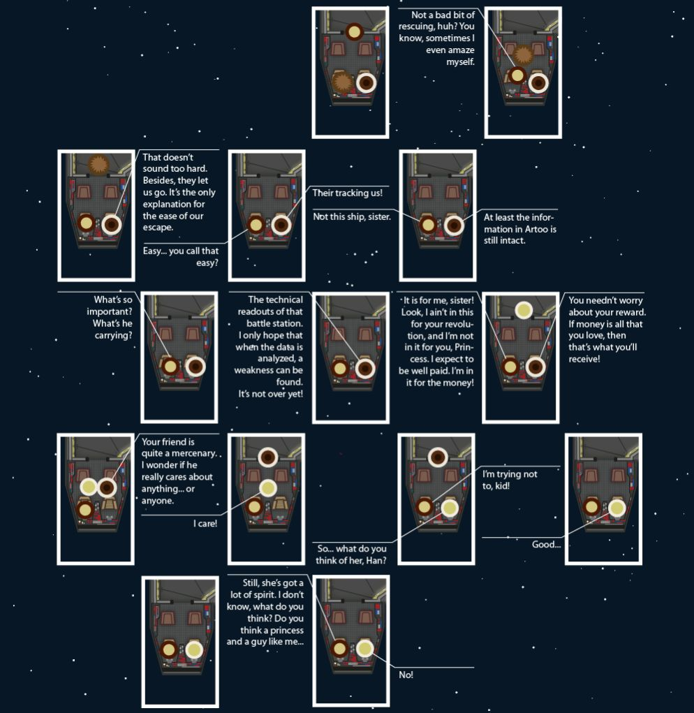 star wars panchaud infographic