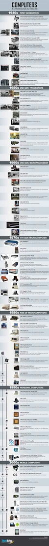 techking computer history